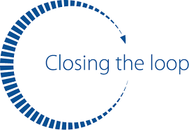close loop 2